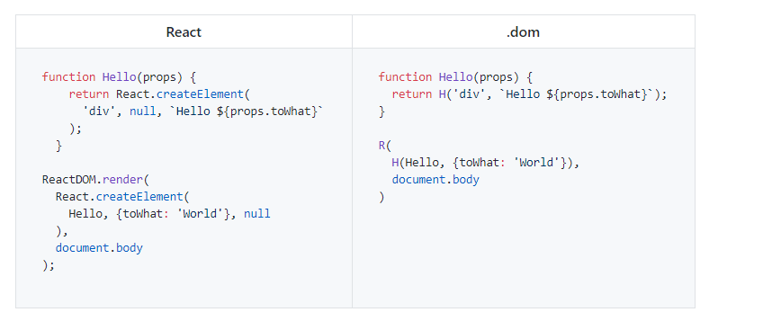 dot dom JavaScript engine